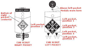 Cub Scout Committee Chair Patch Placement by Parent U0027s Handbook The Home Of Cub Scout Pack 250
