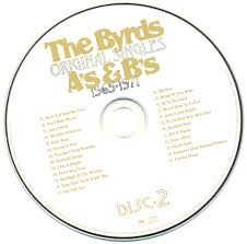 Pop On The Run: Jangle Pop/Folk Rock Legends: The Byrds ... On The Flipside November 2013 Mr Record Man Gram Parsons Lone Star Music Magazine Wanna Help Me With My School Project On The Brony Subculture The Byrds Best Of Greatest Hits Volume Ii Truck Drivin By Buck Owens Pandora Wigglepedia Fandom Powered Wikia Glen Campbell Driving Lyrics Genius Listen Free To Toby Keith Radio Iheartradio Nuthin Fancy Lynyrd Skynyrd Tribute Country Musictruck Manbuck And Chords Shound Rock Island Line Weavers Bob Wayne Mack