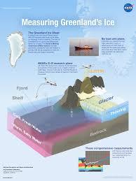 Sea Floor Spreading Animation Download by Blog