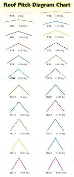 Diy Roof Trusses Plans Interior Design Truss Minera Joists Uk ... Roof Roof Truss Types Roofs Design Modern Best Home By S Ideas U Emerson Steel Es Simple Flat House Designs All About Roofs Pitches Trusses And Framing Diy Contemporary Decorating 2017 Nmcmsus Architecture Nice Cstruction Of Scissor For Inspiring Gambrel Sale Frame Prices Near Me Mono What Ceiling Beuatiful Interior Weka Jennian Homes Pitch Plans We Momchuri