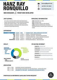 Web Developer Resume Is Needed When Someone Want To Apply A Job As A ... Web Developer Resume Examples Unique Sample Freelance Lovely Designer Best Pdf Valid Website Cv Template 68317 Example Emphasis 2 Expanded Basic Format For Profile Stock Cover Letter Frontend Samples Velvet Jobs