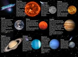 MercuryMercury Is The Smallest Planet In Our Solar System It Closest To Sun So Its A Very Hot Mercury Coverd With Craters
