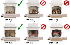 fabriquer cheminee allumage barbecue fissure dans le barbecue yourfire