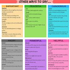 Other Ways To Say Common Things In English Creative Writing