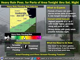 5 Things To Do In Chicago Oct 7 9 by Saturday October 14 Record October Rainfall