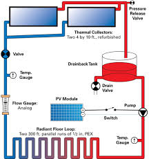 Home Heating Design On Innovative Fireplace Water Heat Exchanger ... Home Solar System Design Aloinfo Aloinfo Diy Whole House Water Filtration Image Distribution Diagram Microsoft Word Map Heaters Heating Kits Systems Drking Crystal Clear Gray Allow Cservation Idolza Backyard Drainage Photo On Marvelous Garden Best Uml Diagram Tool Entity Instahomedesignus