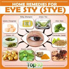 Home Reme s for Eye Sty Stye