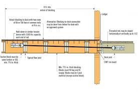 Floor Joist Spans For Decks by Observation Deck Joist Span Table Cantilever 2x6 Deck Joist