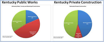 Kentucky Personnel Cabinet Salaries by Kentucky