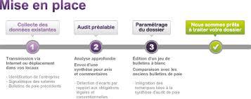 cabinet de paie hotelfrance24