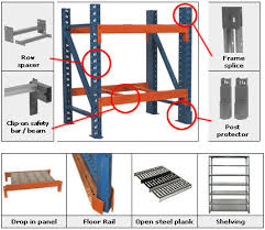 Unique Industrial Pallet Racking Systems Accessories
