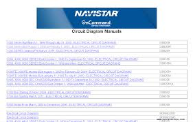 International Truck ISIS OnCommand Service Information Download Intertional Harvester Scout Wikiwand Used Intertional Dt466e Part 1833341c1 Engine Ecm For Sale In Fl Main Inventory Altruck Your Truck Dealer Truck Workshop Service Repair Manual Download Youtube Hoods For All Makes Models Of Medium Heavy Duty Trucks Wiring Diagram Repair Guides Diagrams Auto Gucci Hand Bags Outlet Onlines Southland Lethbridge 19862008 All Models Workshop Service The Kirkham Collection Old Parts Local Commercial Body Shop The