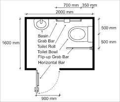 Ada Restroom Sign Mounting Height by Bathroom Must Have A Clear Floor Space With Simple Handicap
