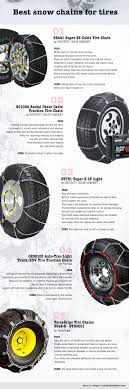 Best Snow Chains For Tires Of 2018 [must Have] When Driving In Snow