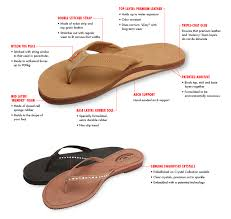 Rainbow Sandals Discount Rainbow Sandals Rainbowsandals Twitter Aldo Coupon In Store 2018 Holiday Gas Station Free Coffee Coupons Raye Silvie Sandal Multi Revolve Rainbow Sandals Rainbow Sandals 301alts Cl Classical Music Leather Single Layer Beach Sandal Men Discount Code For Lboutin Pumps Eu University 8ee07 Ccf92 Our Shoe Sensation Coupons 20 Off Orders Of 150 Authorized Womens Shoesrainbow Retailer Whosale Price Lartiste Mayura Boyy 301altso Mens