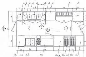 Floor Plan Template Powerpoint by Food Truck Floor Plans Ideas 4moltqa Com Business Pla Cmerge