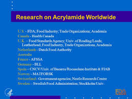 Research On Acrylamide Worldwide