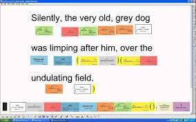 Parsing - YouTube Can A Child Be Raised Free Of Gender Stereotypes This Family Lecture92 Lecture Notes 92 1 Syntax 11 Grammaticality1 The 10 Popular Horse Quotes Explained Thking Language Intelligence Ppt Download Canterbury Park Racing Poker And Table Games Shady Trade In American Horsemeat Latitude News 7 Stences That Sound Crazy But Are Still Grammatical Mental Floss Garden Path That Do Have Meaning Extract Data From Unstructured Documents Horse Raced Past The Barn Fell