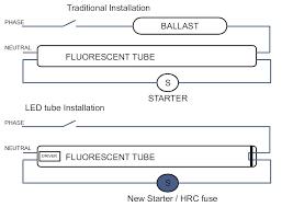 fluorescent lights changing fluorescent light ballast remove
