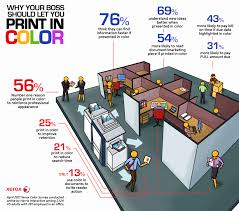 Why Should Your Business Print In Color By Rush Hour Printing And