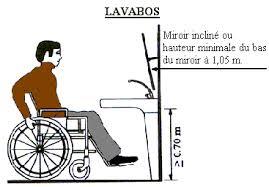 cuisine handicap norme les normes d accessibilité en matière de handicap le magazine