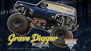 100 Monster Truck Charlotte Nc Wallpapers Wallpaper Cave
