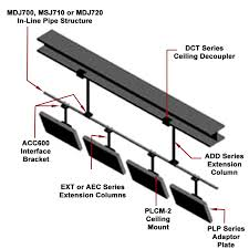 peerless mdj720 20 ft in line pole for multi display ceiling system