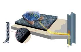 anti static flooring on floor in specifying esd flooring types 10