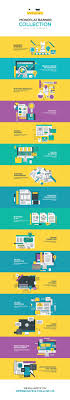 17 best images about page design on pinterest behance