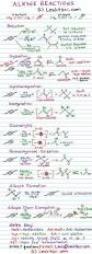 Cyclohexane Chair Conformation Model Kit by The 25 Best Organic Chemistry Reactions Ideas On Pinterest