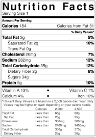 Print Recipe Nutrition Facts