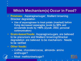 Which Mechanisms Occur In Food
