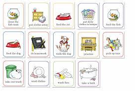 Dishwasher Clipart Job Chart