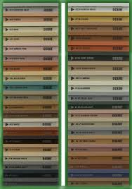 Unsanded Tile Grout Caulk by C Cure Sanded Grout 924 Gruting Data Sheet Materials Application
