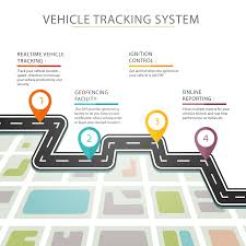 Transportguru.in : Online Truck Booking,Online Lorry Booking,Truck ... Bhipra Gps Tracker Is Vehicle Tracking Solution Home Trackers Devices Device Wrecker Fleet Buy Sinotrack For St901 Bustruckcar Industries By Industry System Vehicle Gps Tracker Manufacturer3g Factorybest Car 2019 20 Top Car Models Obd Ii Gprs Real Time Idea Of Truck Tracking With Download Scientific Diagram Kelebihan Tk915 Kendaraan Mobil 100 Mah