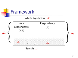 chapter 8 nonresponse reading read for concepts ppt download