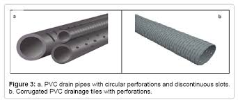 Perforated Drain Tile Pipe by Modeling Agricultural Drainage Hydraulic Nets Omics International