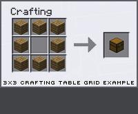 How Do I Craft Items