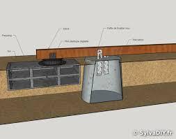 plot reglable pour terrasse bois plot beton pour terrasse bois evtod