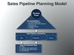 An Image Depicting The Sales Pipeline Planning Model Review Template