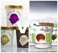 Low Carb Product And Ice Cream Review