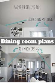 Home improvement projects and plans for the year home improvement