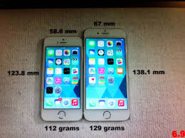 Notice the difference between iPhone 5s and iPhone 6 height
