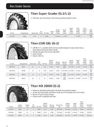 Volume 6 OTR TIRES USA-BEAR - PDF Commercial Tires Semi Truck And Bus Firestone Tbr Truck Tire Size Chart Dolapmagnetbandco Snow Cables For Chevy Equinox Best Resource Uerstanding Tire Load Ratings Top 5 Musthave Offroad For The Street The Tireseasy Blog Dueler At Revo 2 Eco Allseason Comfortable Ride Having A Monster Was Fun Until It Need New Tires Funny Semi Cversion China Sizes 29580r225 Airless Alcoa Rolls Out Worlds Lightest Heavyduty Wheel Enabling Sailun S917 Onoff Road Drive Farm Ranch 10 In No Flat 4packfr1030 Home Depot
