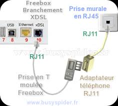 bs freebox v5 installation express facile premiers