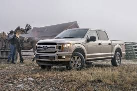 Top Five Best-Selling Trucks In America Bestselling Cars And Trucks In Us 2017 Business Insider Nobsville Circa August 2018 Ram 1500 Pickup Trucks At A Dodge Selling 24 Million Vehicles In 2013 Ford To Take The Bestselling Best Toprated For Edmunds Anything On Wheels Top Cars 2016 Usa F150 Takes Top Spot Among Troops Usaa Vehicales Rankings 10 Of 2018so Far Kelley Blue Book 7 Fullsize Ranked From Worst To Selling America Mved Carrying 90 The Truck Brands Youtube