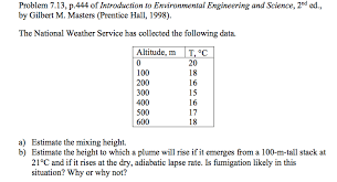 Problem 713 P444 Of Introduction To Environmental Engineering And Science 2nd Ed
