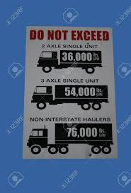 American Truck Weight Limit Sign On Blue Stock Photo, Picture And ... United States Traffic Sign Different Truck Stock Vector 689793658 Delivery Truck Concept Weight Scale Icon Image When Renting Why Does The Weight Of Your Matter Flex Fleet Soway Sensor Sdvh36 For Soway Tech Limited Pdf Impact Of Vehicle Reduction On A Class 8 For Fuel Fullsize Help Performancetrucksnet Forums Buy North Benz Cement Transit Concrete Mixer Logistics With Circular Clock Borough Announces Early Limits Local News Stories Distribution Calculations Archives Truckscience More Study Need Limit Increase