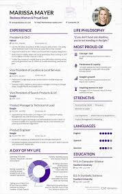 Yahoo CEO Marissa Mayer's One-Page CV Will Inspire Résumé Envy And ... Free One Page Resume Template New E Sample 2019 Templates You Can Download Quickly Novorsum When To Use A Examples A Powerful One Page Resume Example You Can Use 027 Ideas Impressive Cascade Onepage 15 And Now Rumes 25 Example Infographic Awesome Guide The Rsum Of Elon Musk By How Many Pages Should Be General Freshstyle With 01docx Writer