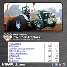 Pro Stocks Hook Next Tomorrow Night Of... - NTPA Truck And Tractor ...